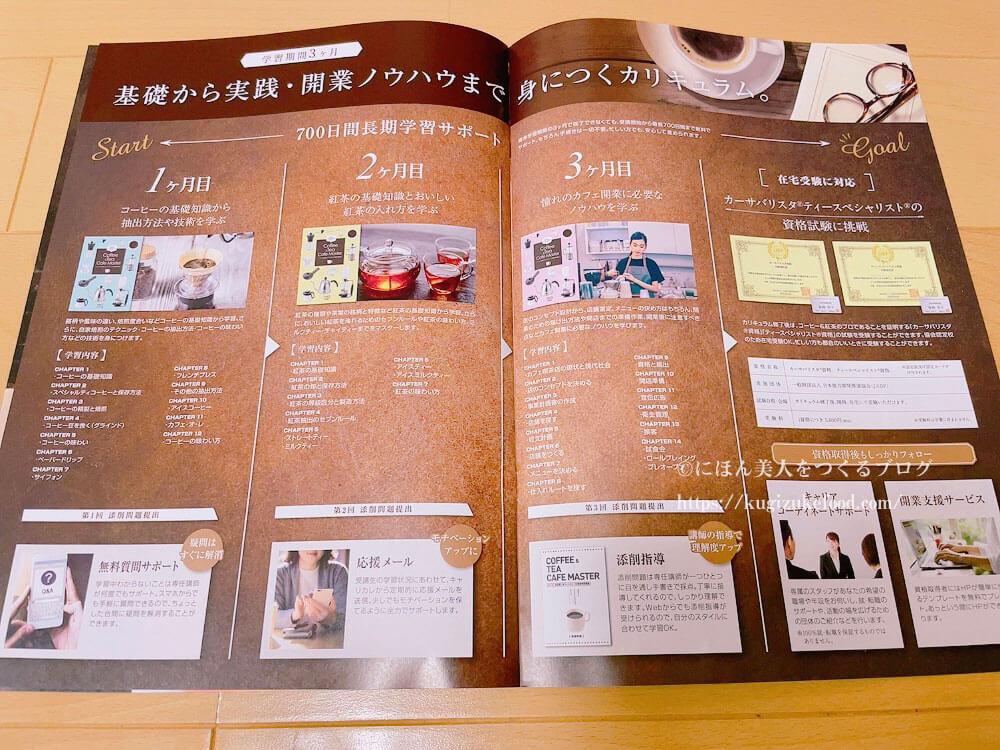 キャリカレのコーヒー&カフェマスター講座の資料